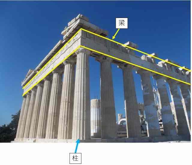 ギリシャ建築
